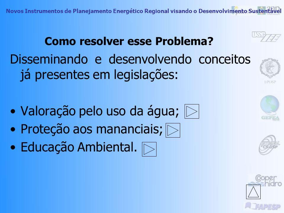 Como resolver esse Problema