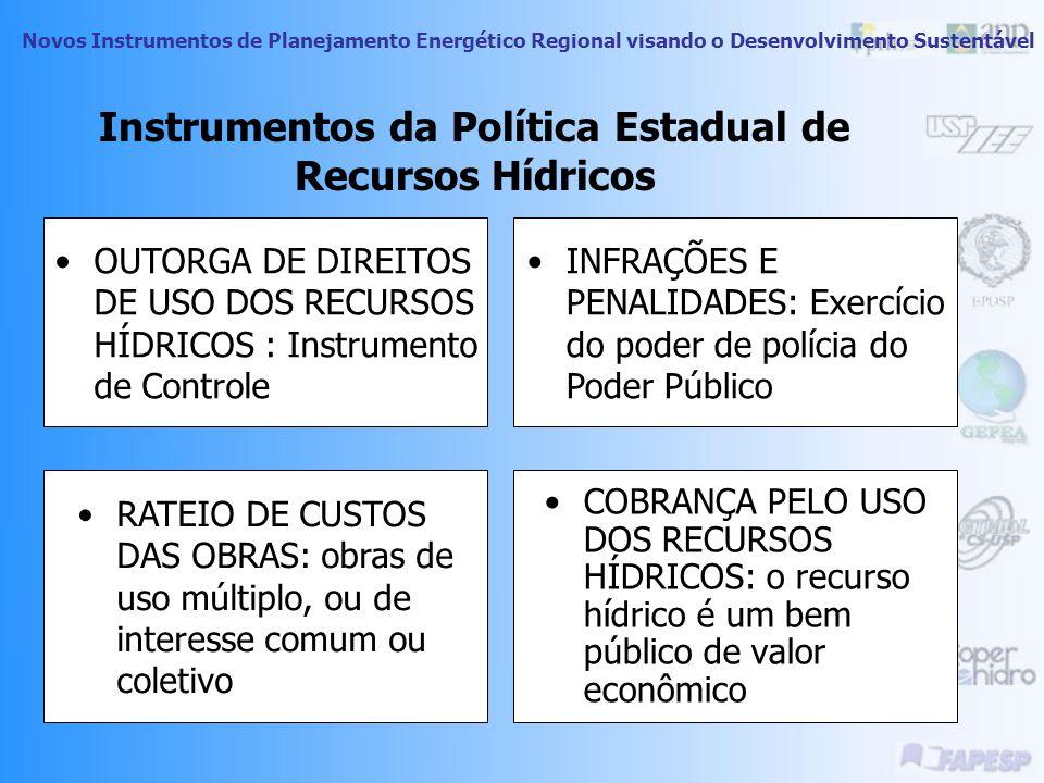 Instrumentos da Política Estadual de Recursos Hídricos