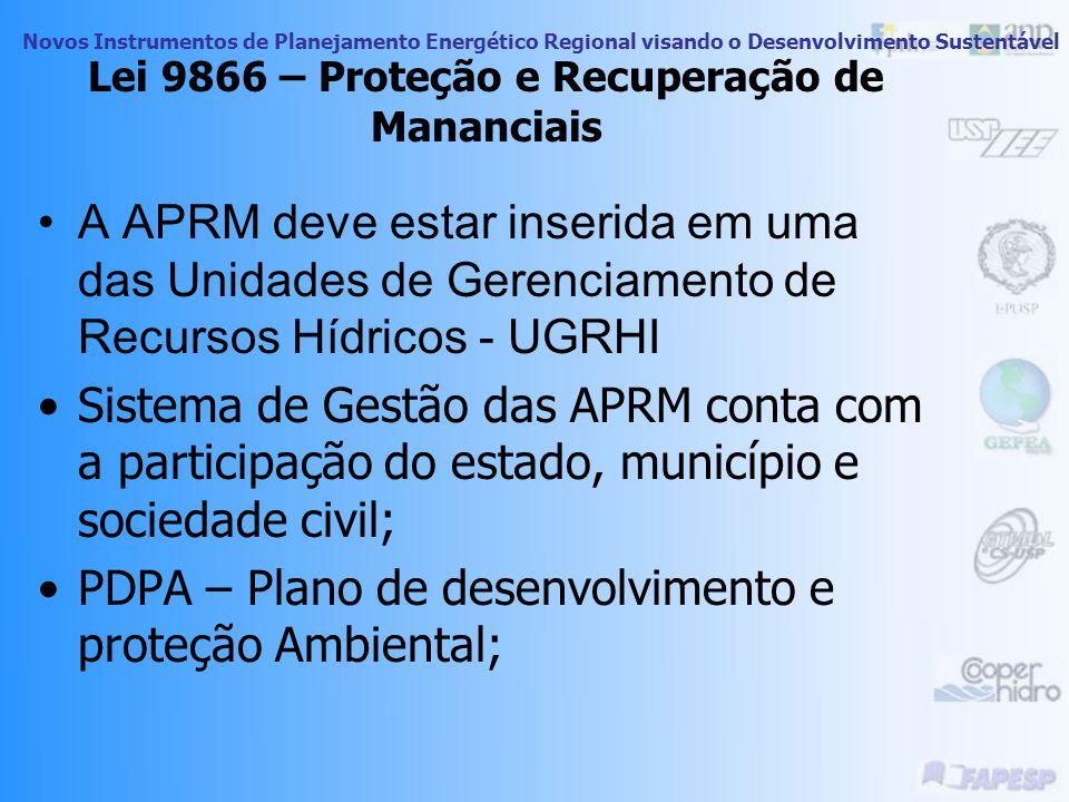 Lei 9866 – Proteção e Recuperação de Mananciais