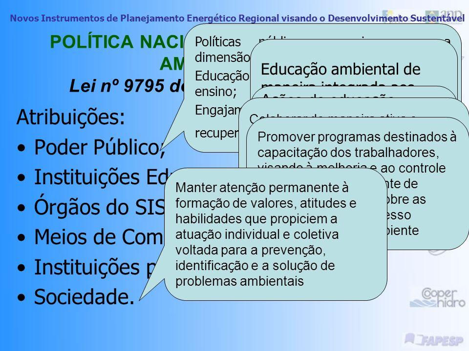 Instituições Educacionais Órgãos do SISNAMA;