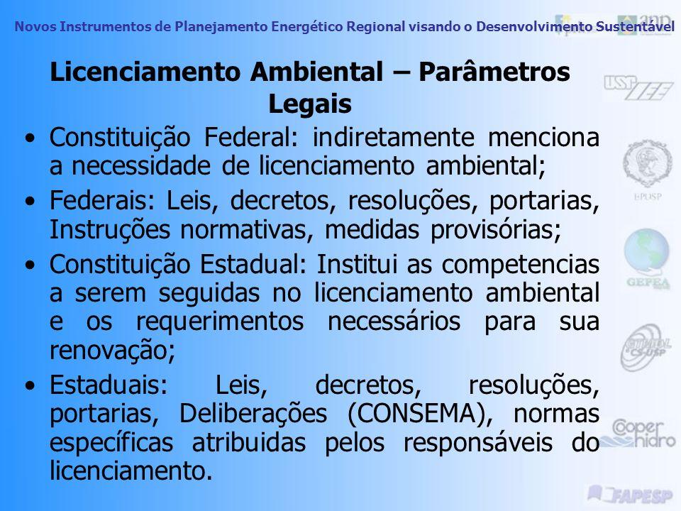 Licenciamento Ambiental – Parâmetros Legais