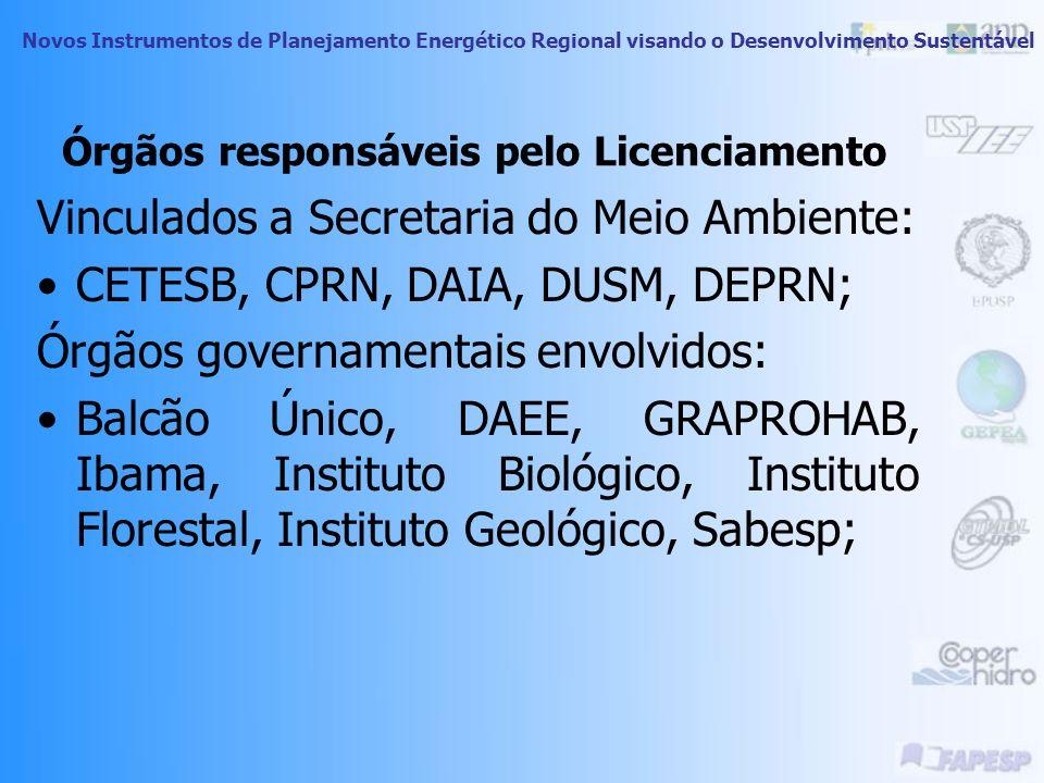 Órgãos responsáveis pelo Licenciamento