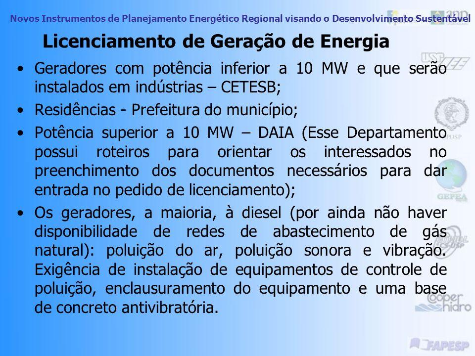 Licenciamento de Geração de Energia