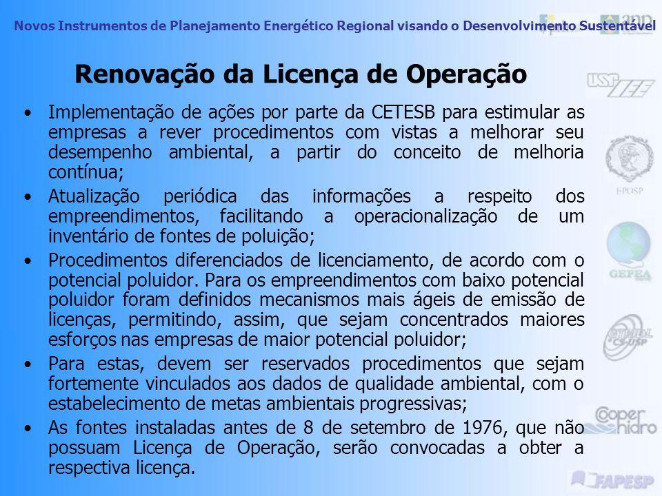 Renovação da Licença de Operação