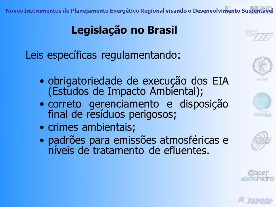 Legislação no Brasil Leis específicas regulamentando: obrigatoriedade de execução dos EIA (Estudos de Impacto Ambiental);