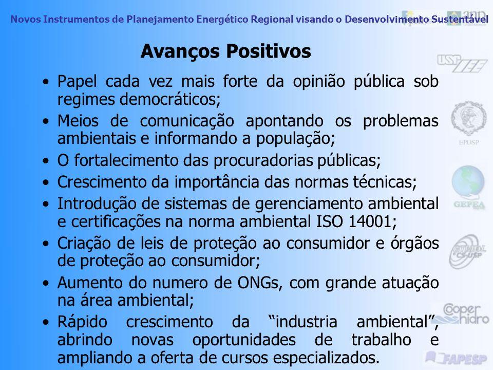 Avanços PositivosPapel cada vez mais forte da opinião pública sob regimes democráticos;