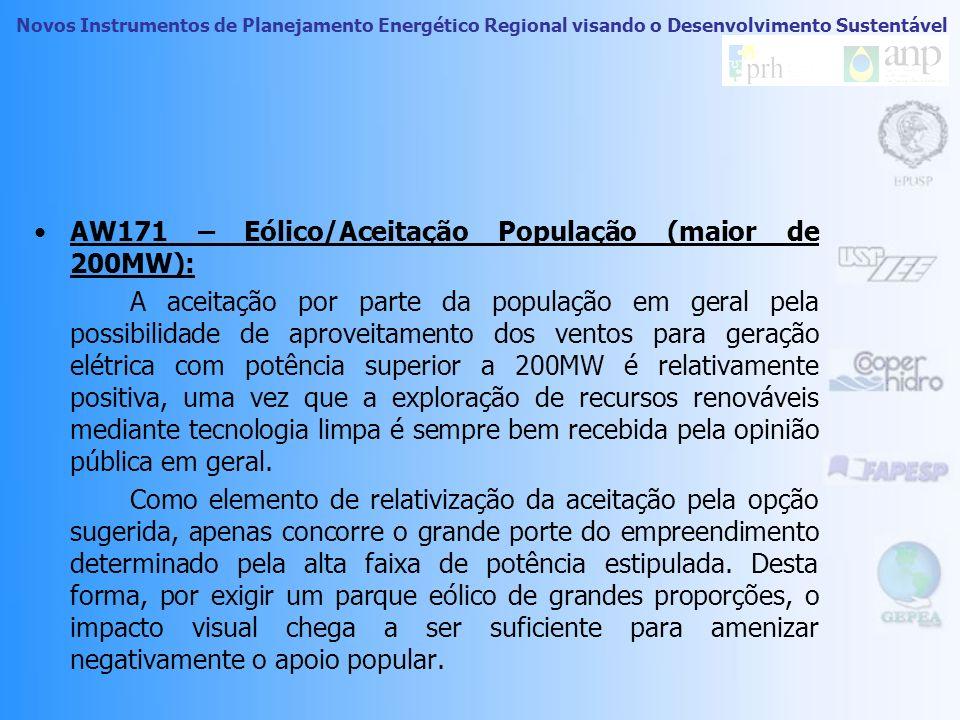AW171 – Eólico/Aceitação População (maior de 200MW):