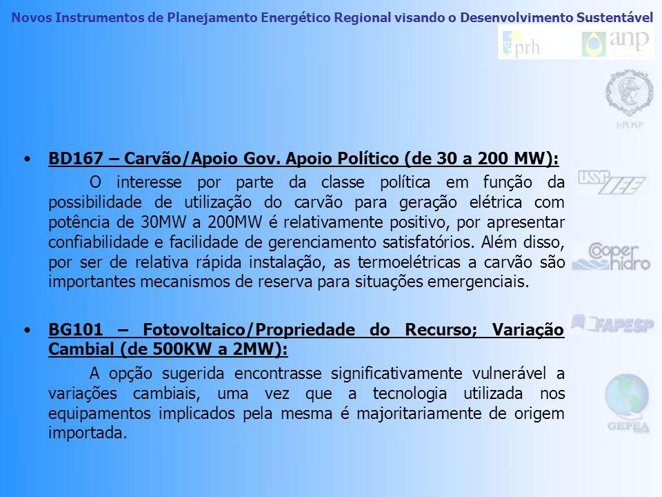 BD167 – Carvão/Apoio Gov. Apoio Político (de 30 a 200 MW):