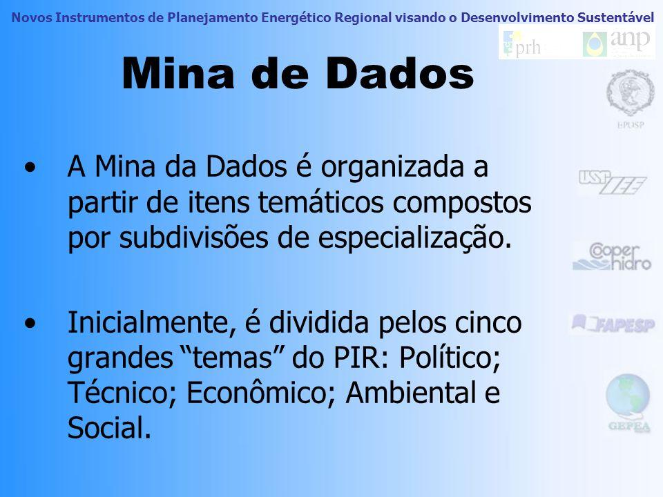 Mina de Dados A Mina da Dados é organizada a partir de itens temáticos compostos por subdivisões de especialização.