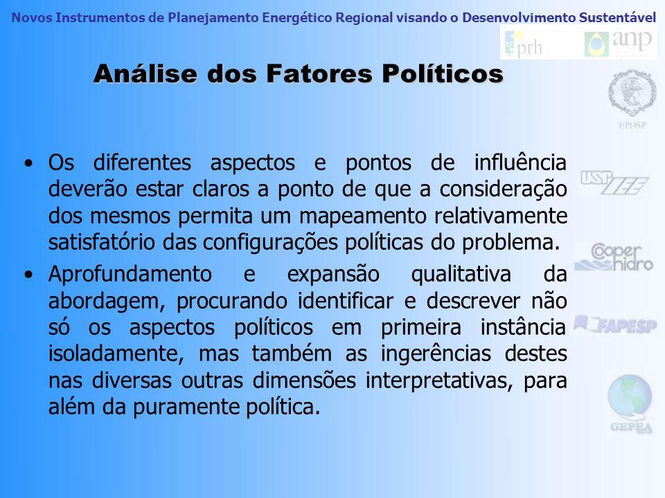 Análise dos Fatores Políticos