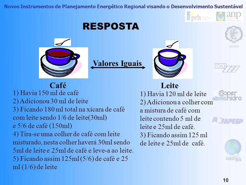RESPOSTA Valores Iguais Café Leite 1) Havia 150 ml de café