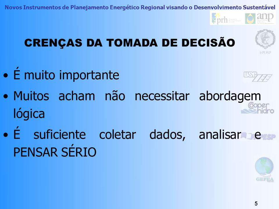 CRENÇAS DA TOMADA DE DECISÃO