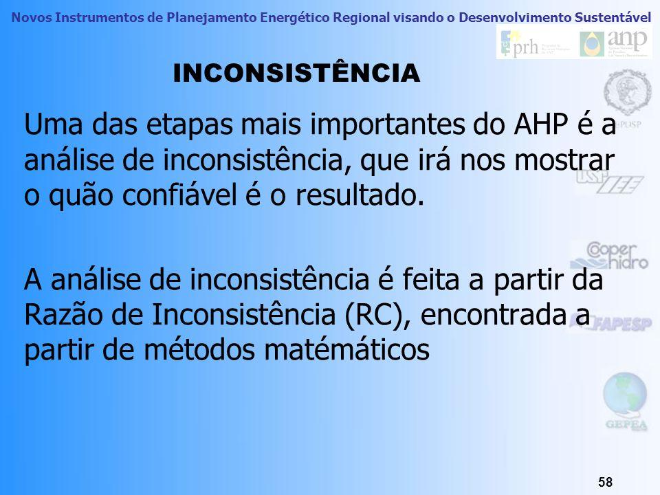 INCONSISTÊNCIA Uma das etapas mais importantes do AHP é a análise de inconsistência, que irá nos mostrar o quão confiável é o resultado.