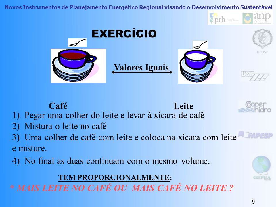 TEM PROPORCIONALMENTE: * MAIS LEITE NO CAFÉ OU MAIS CAFÉ NO LEITE