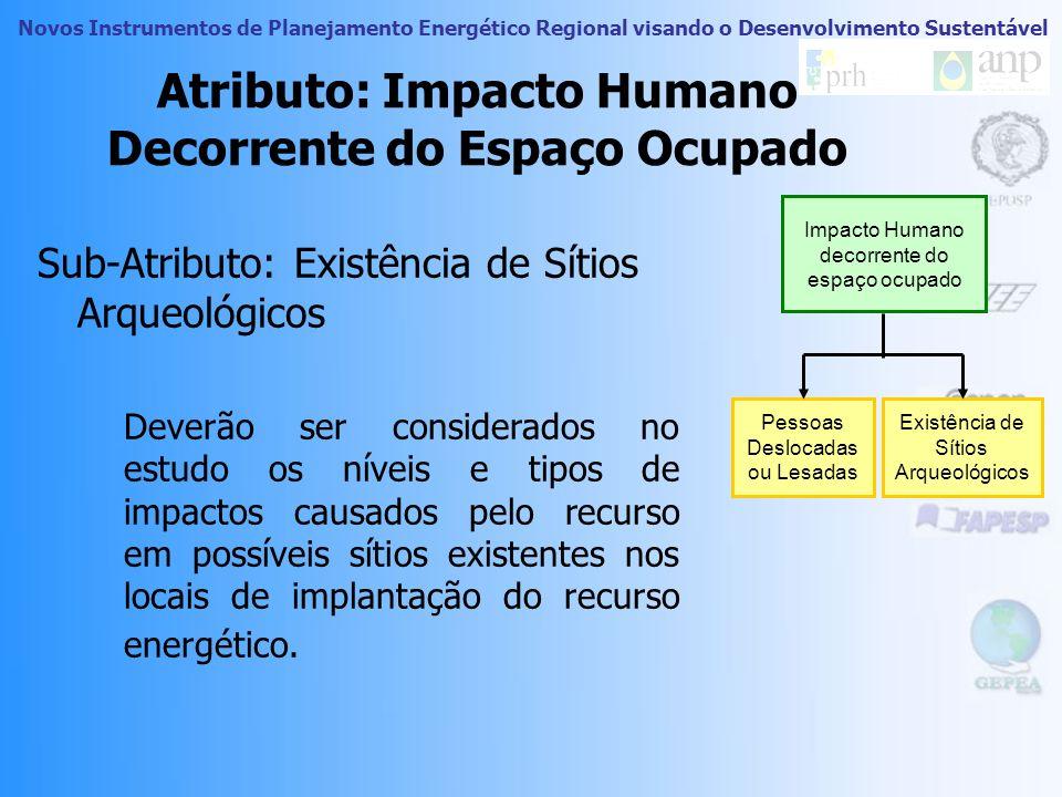 Atributo: Impacto Humano Decorrente do Espaço Ocupado