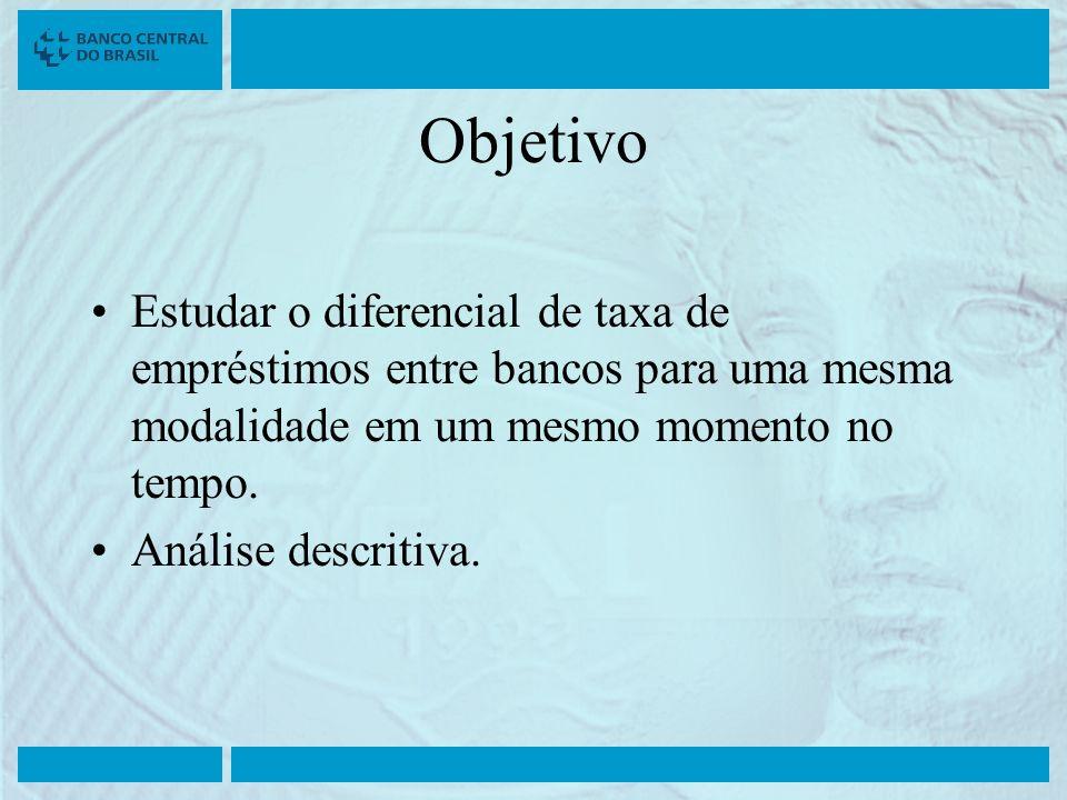 Objetivo Estudar o diferencial de taxa de empréstimos entre bancos para uma mesma modalidade em um mesmo momento no tempo.