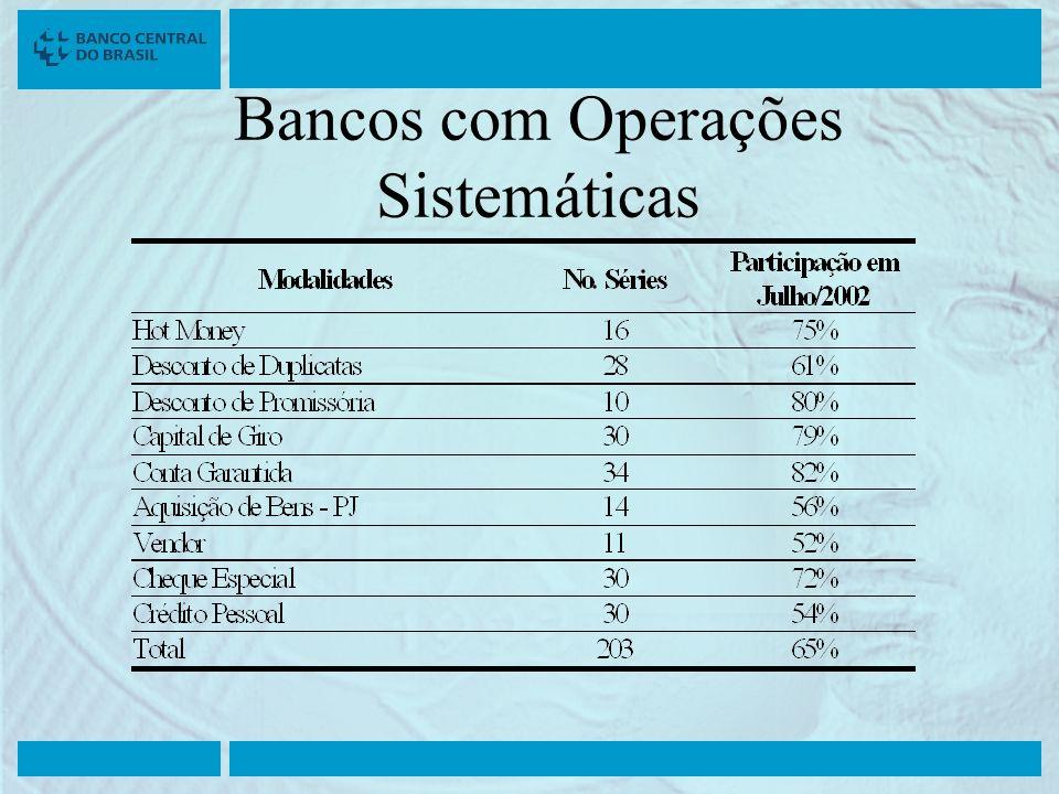 Bancos com Operações Sistemáticas