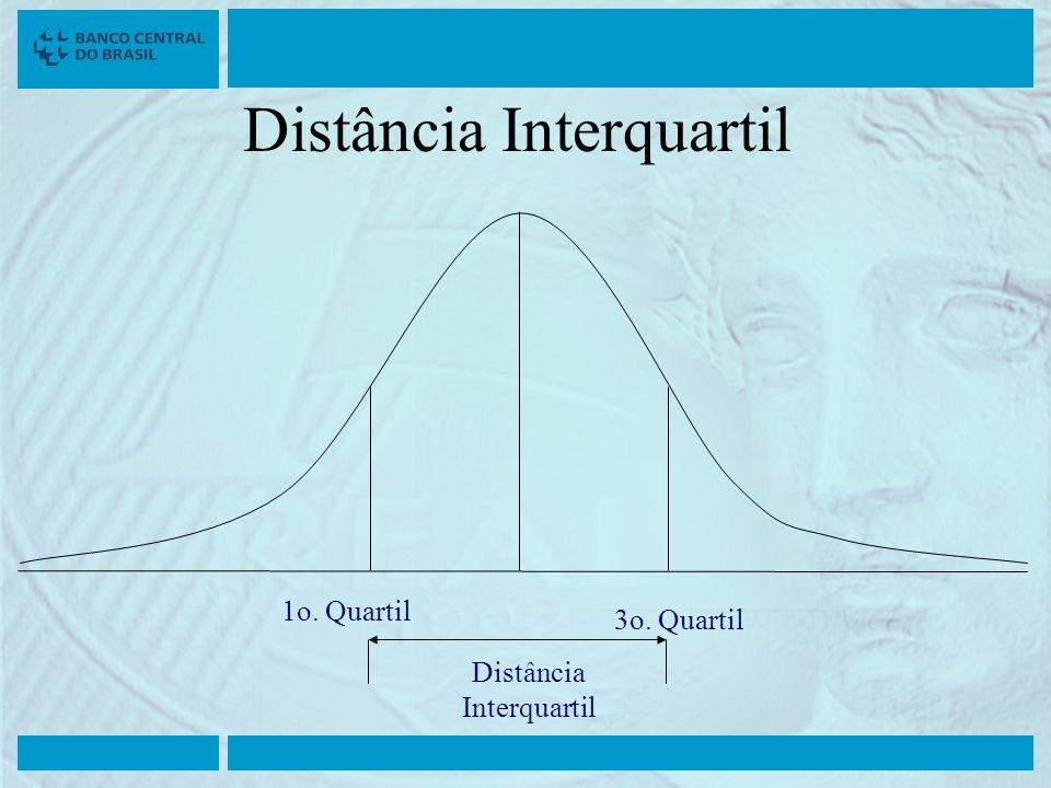 Distância Interquartil