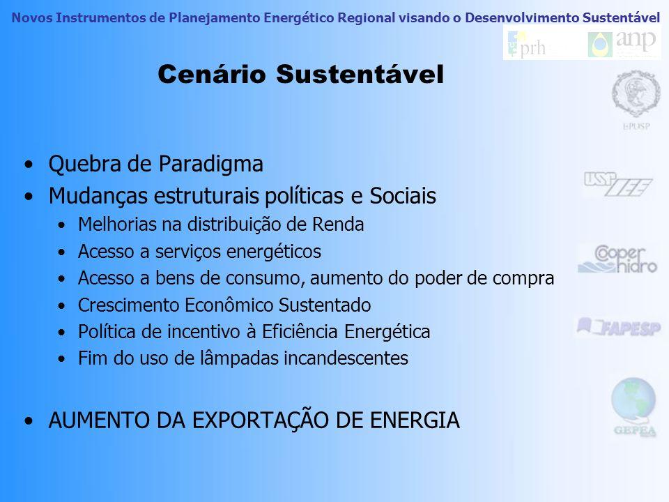 Cenário Sustentável Quebra de Paradigma