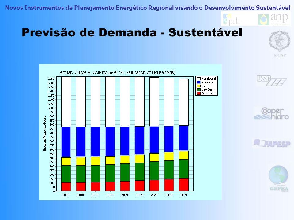 Previsão de Demanda - Sustentável