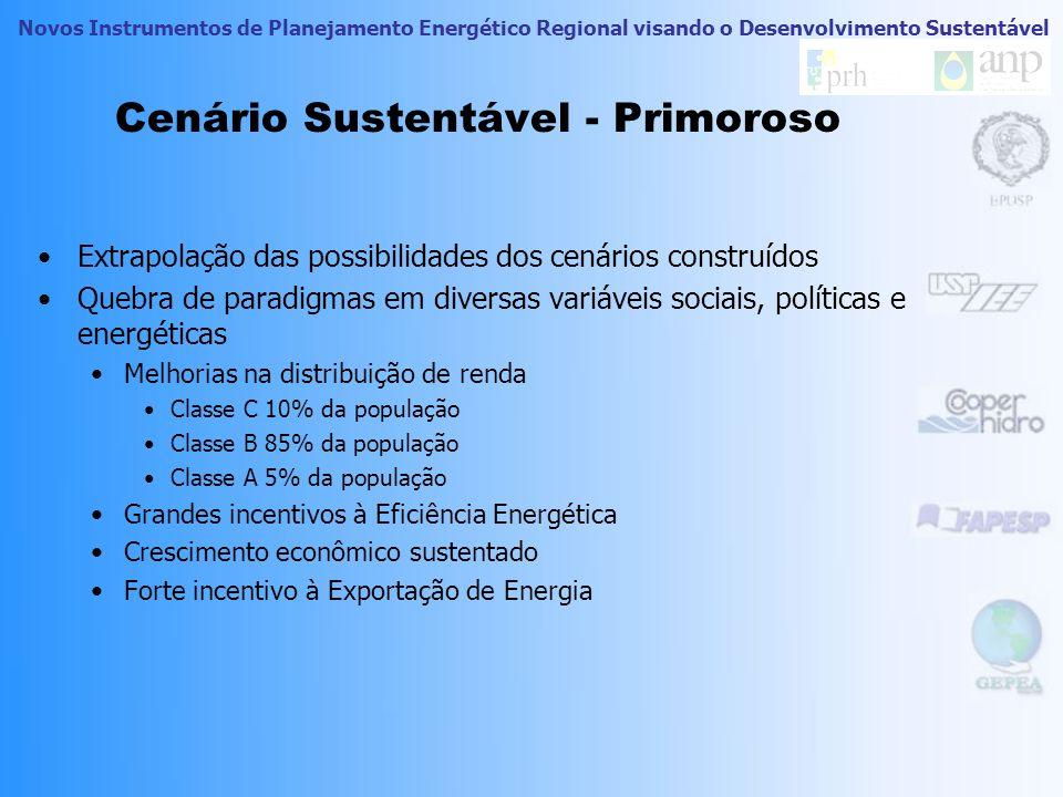 Cenário Sustentável - Primoroso