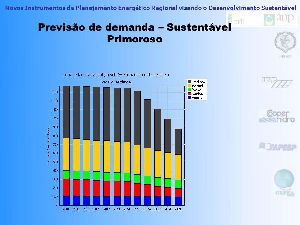 Previsão de demanda – Sustentável Primoroso