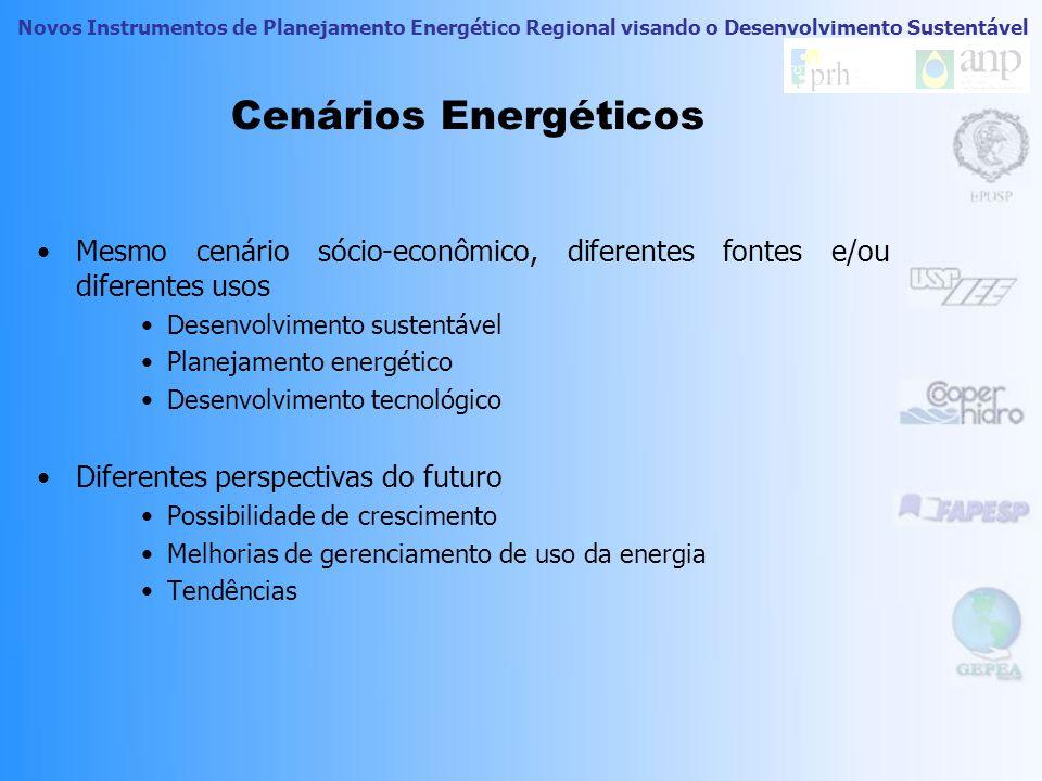 Cenários Energéticos Mesmo cenário sócio-econômico, diferentes fontes e/ou diferentes usos. Desenvolvimento sustentável.