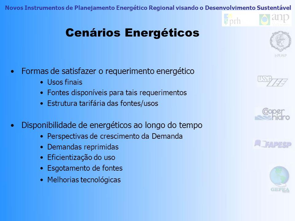 Cenários Energéticos Formas de satisfazer o requerimento energético