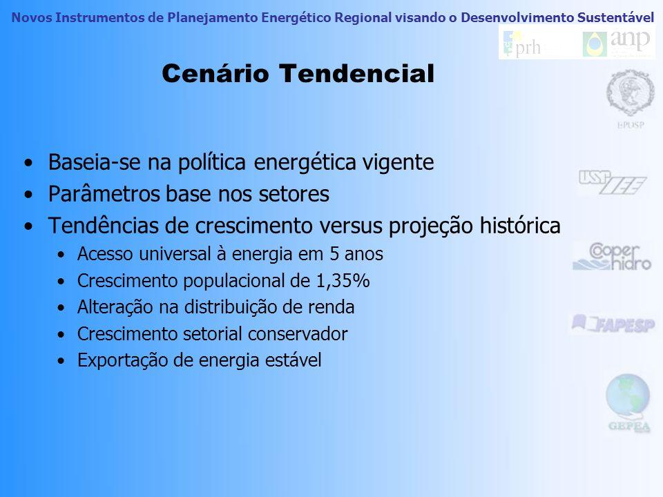 Cenário Tendencial Baseia-se na política energética vigente