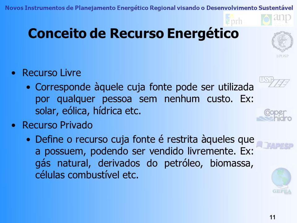 Conceito de Recurso Energético
