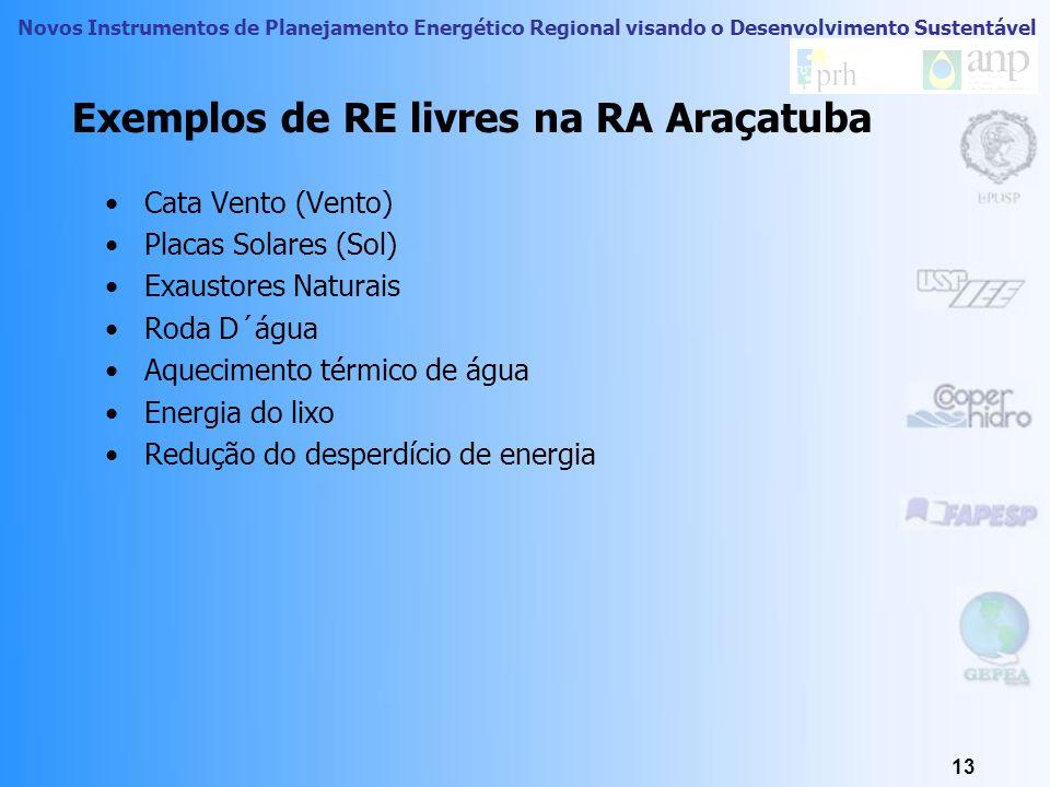 Exemplos de RE livres na RA Araçatuba