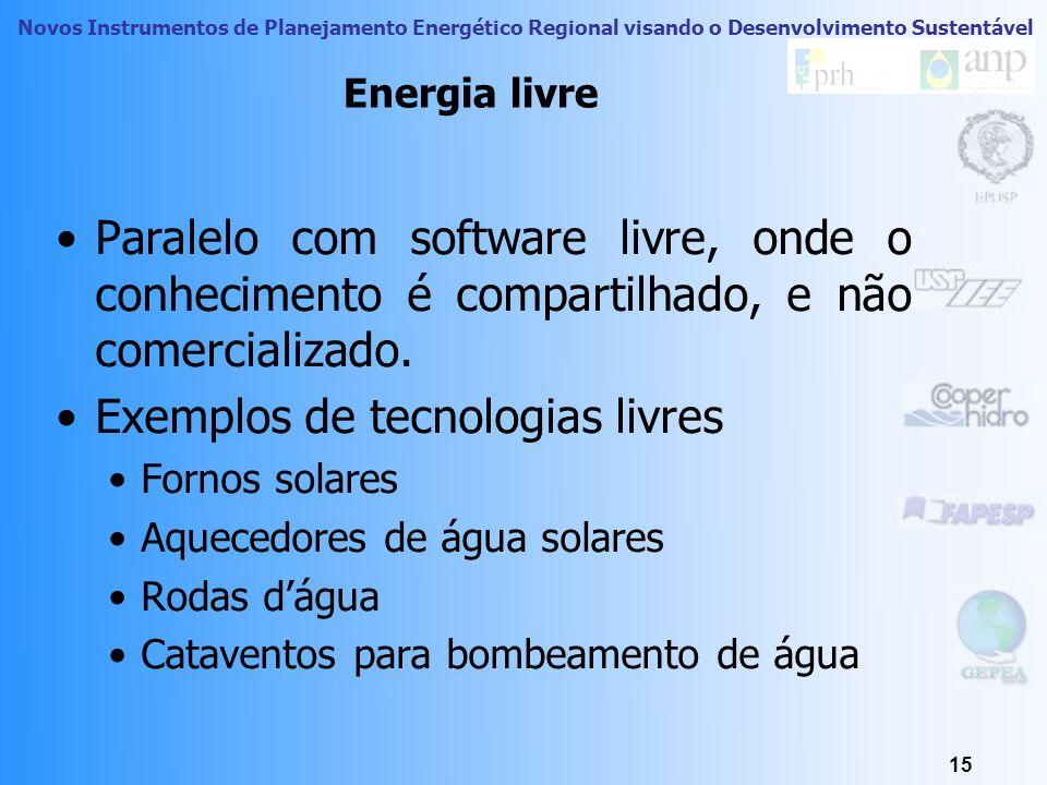 Exemplos de tecnologias livres