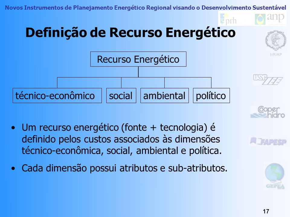 Definição de Recurso Energético
