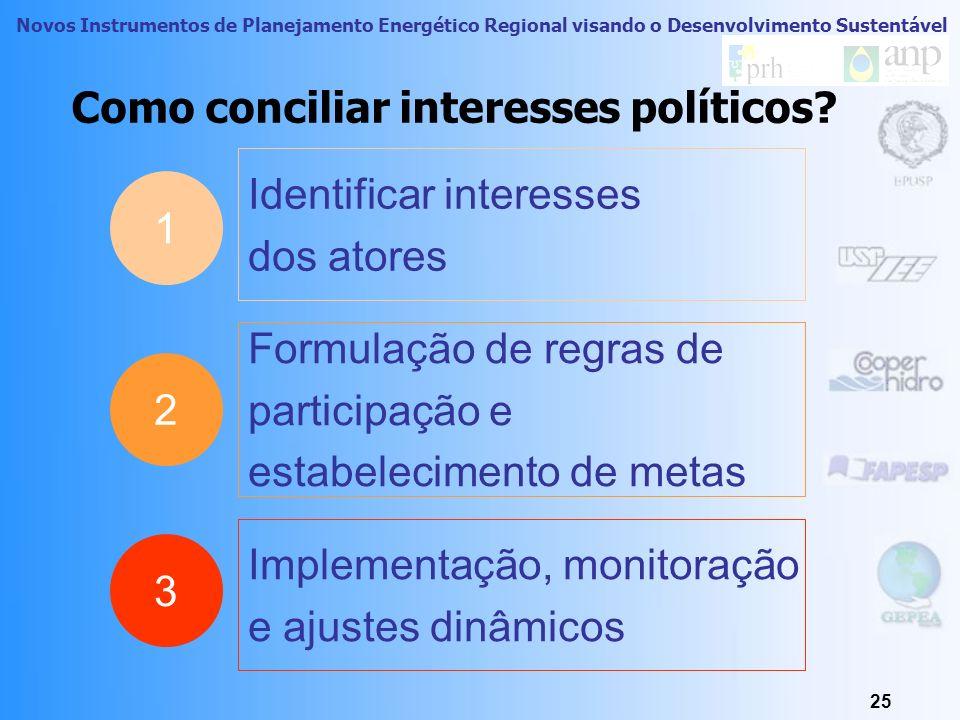 Como conciliar interesses políticos