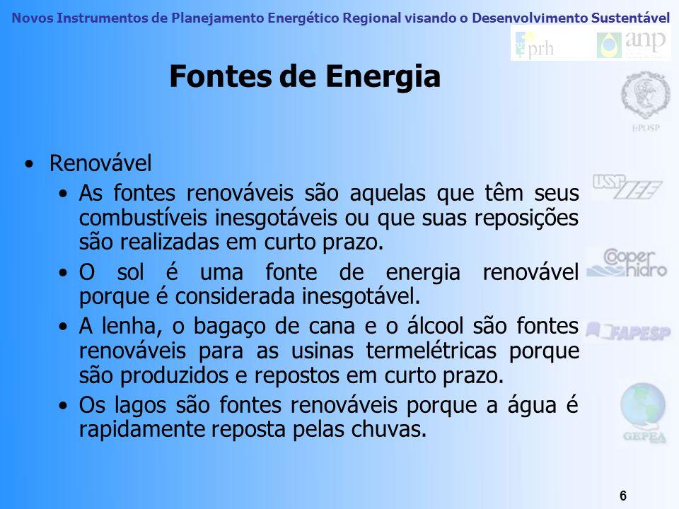 Fontes de Energia Renovável