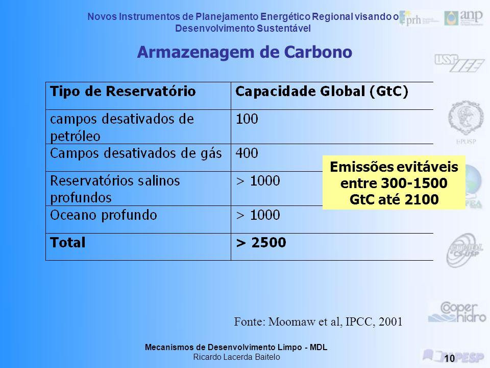 Armazenagem de Carbono Emissões evitáveis entre 300-1500 GtC até 2100