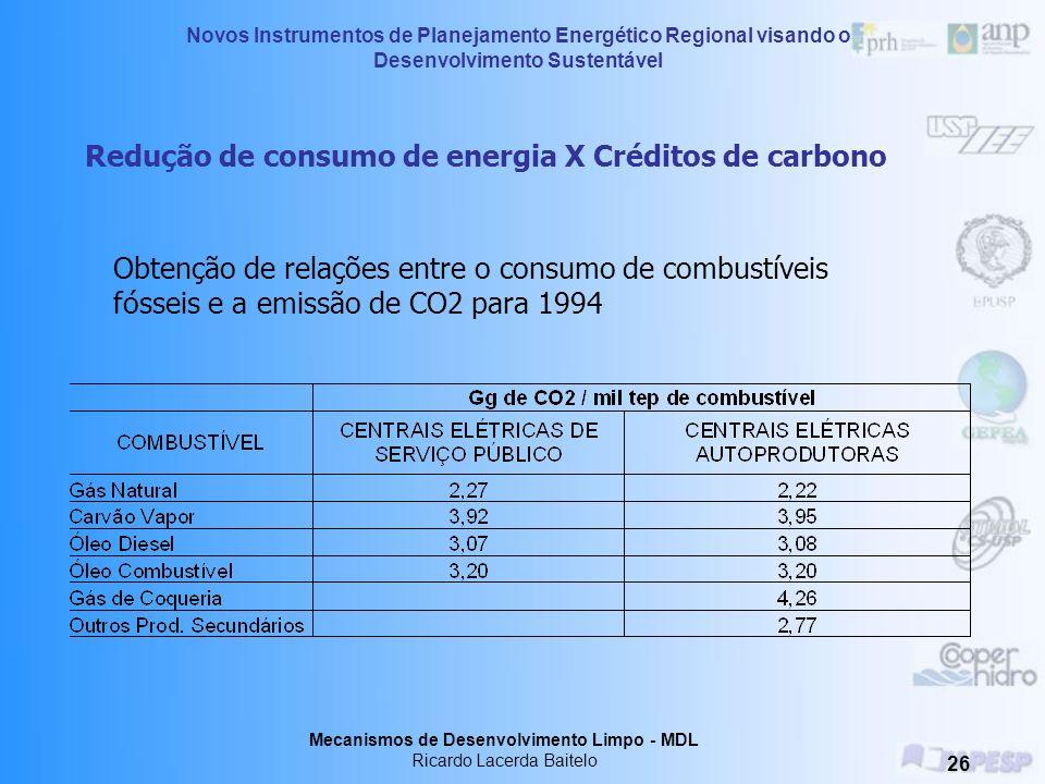 Redução de consumo de energia X Créditos de carbono