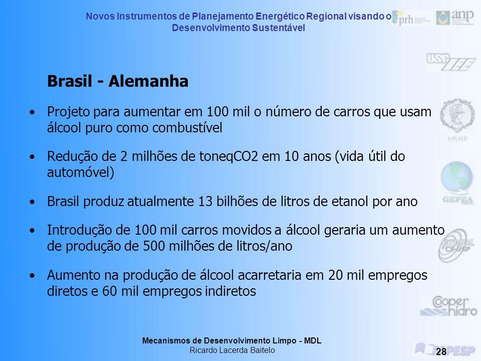 Brasil - Alemanha Projeto para aumentar em 100 mil o número de carros que usam álcool puro como combustível.
