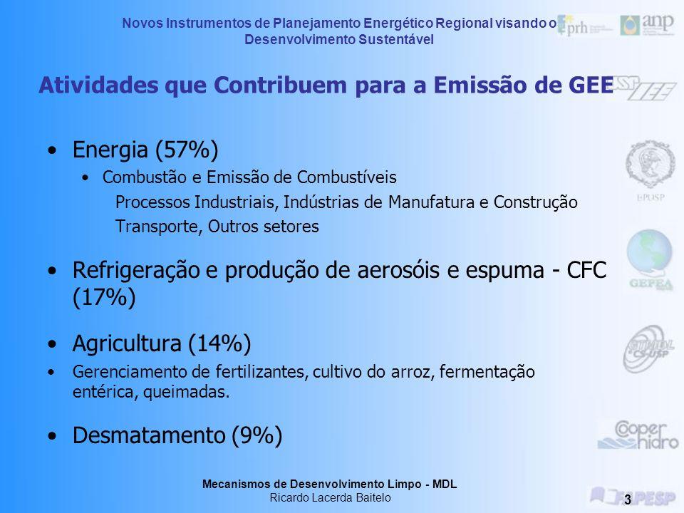 Atividades que Contribuem para a Emissão de GEE