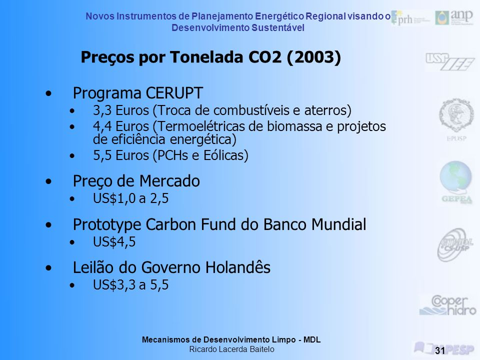 Preços por Tonelada CO2 (2003)