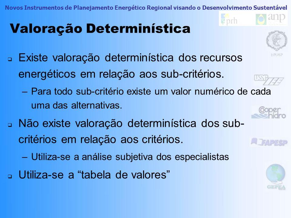 Valoração Determinística