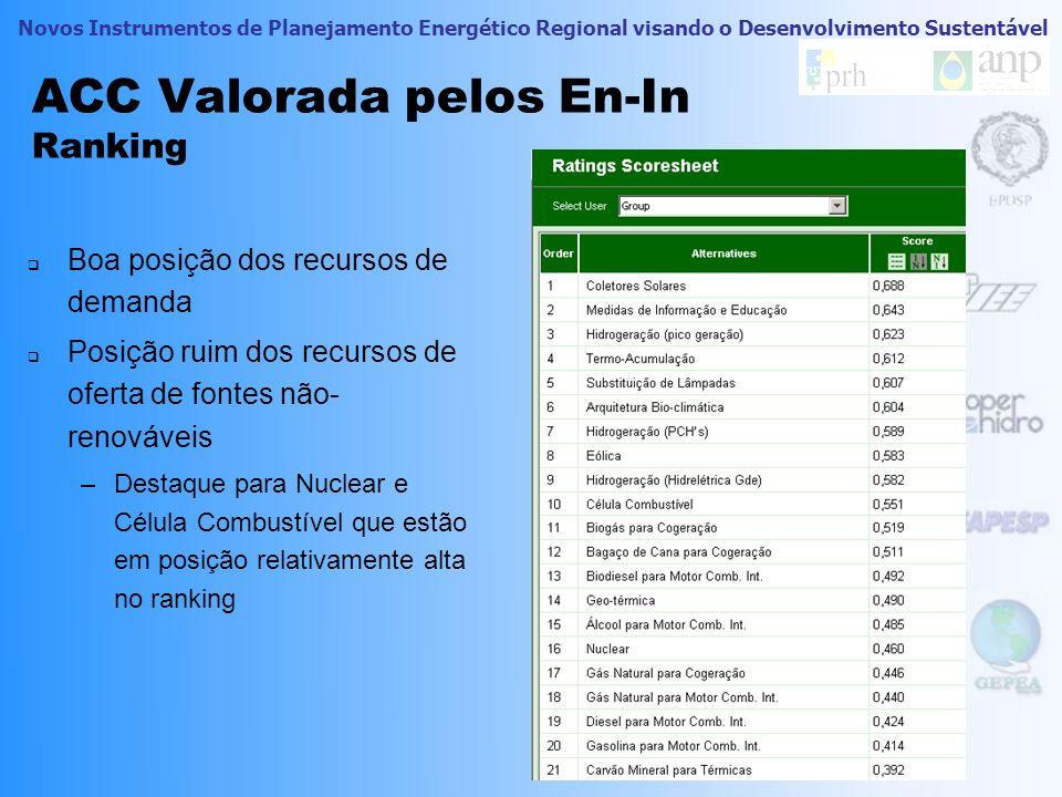 ACC Valorada pelos En-In Ranking
