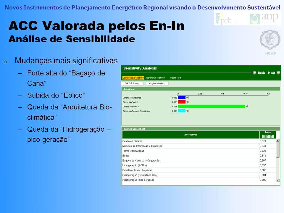 ACC Valorada pelos En-In Análise de Sensibilidade