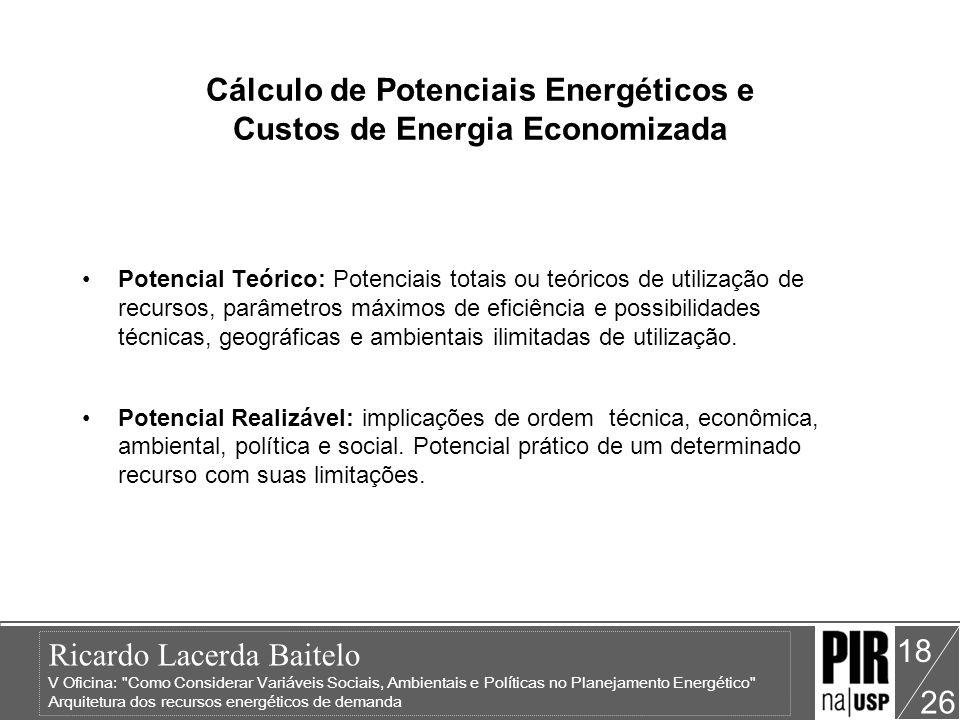 Cálculo de Potenciais Energéticos e Custos de Energia Economizada