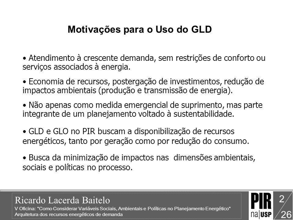 Motivações para o Uso do GLD