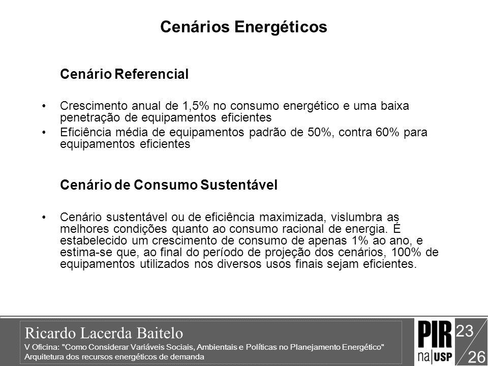 Cenários Energéticos Cenário Referencial. Crescimento anual de 1,5% no consumo energético e uma baixa penetração de equipamentos eficientes.