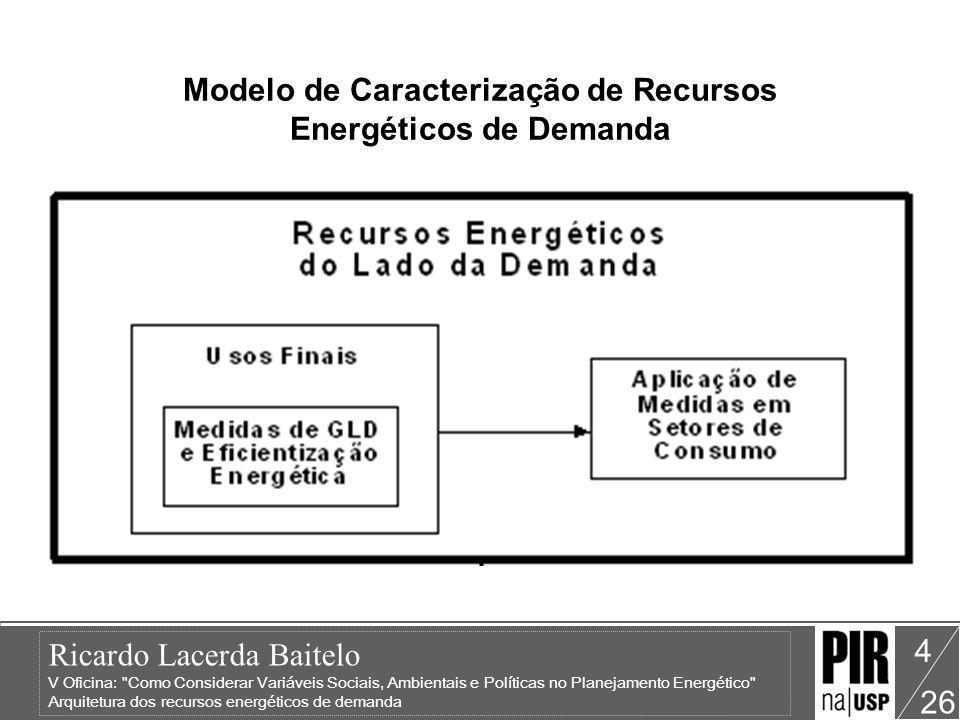 Modelo de Caracterização de Recursos Energéticos de Demanda