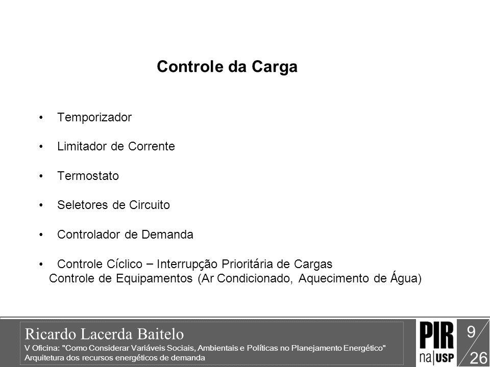 Controle da Carga Temporizador Limitador de Corrente Termostato