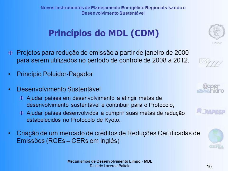 Princípios do MDL (CDM)