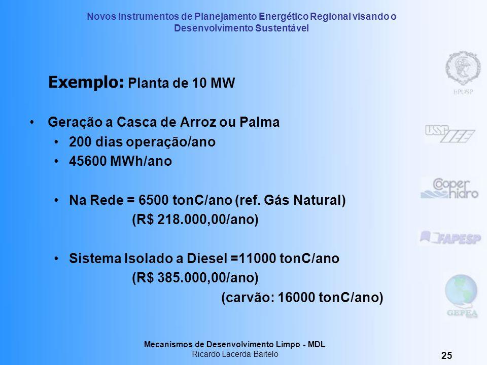 Exemplo: Planta de 10 MW Geração a Casca de Arroz ou Palma